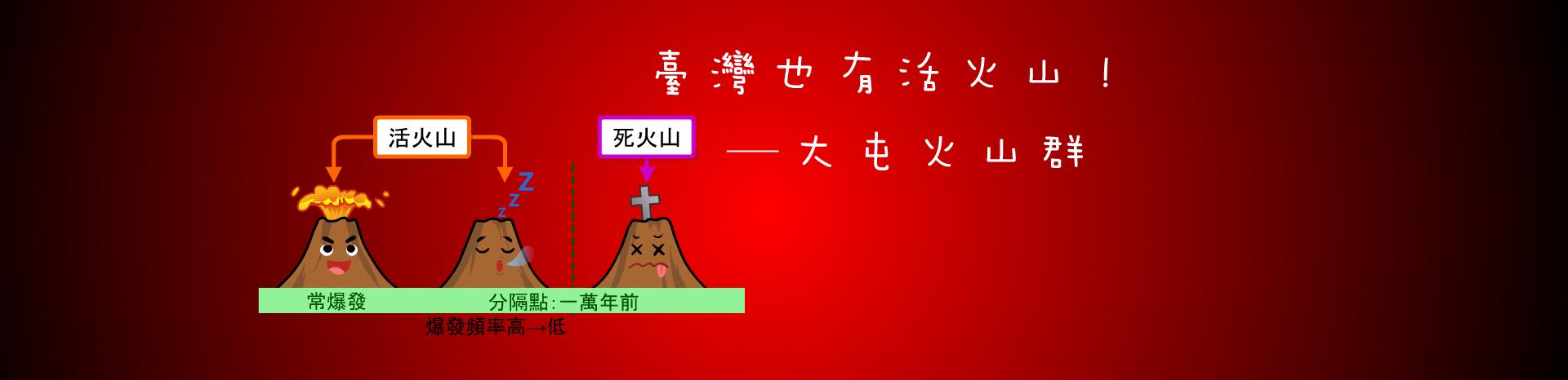 臺灣也有活火山!──大屯火山群