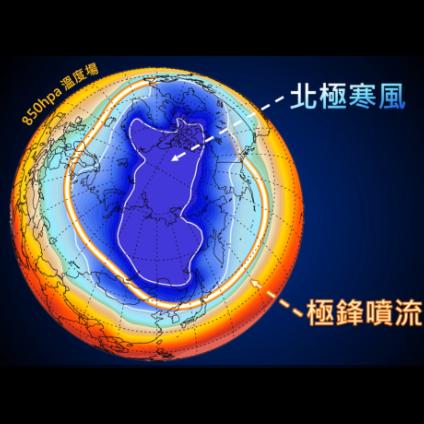 冰雪奇緣的真相—北極振盪
